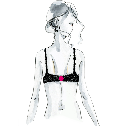shaping bra fitting guide