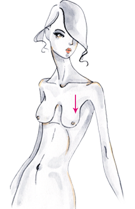 lingerie fitting guide