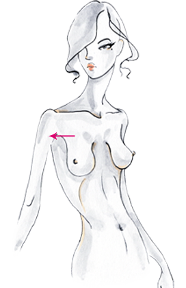 bradelis bra fitting guide